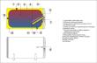 Elektrický ohrievač OKCEV 100-200, vodorovná montáž