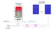 MPPT optimalizer LXDC Power Box schema