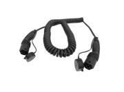Kroucený kabel Type 2 (Mennekes) / Type 2 (Mennekes)